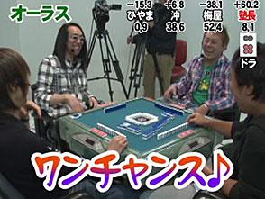 沖と魚拓の麻雀ロワイヤル 第13話【後半戦】