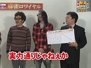 沖と魚拓の麻雀ロワイヤル 第24話
