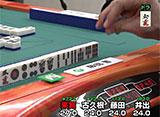 日刊スポーツ杯争奪スリアロトーナメント 2015前期 #3 予選A卓3回戦
