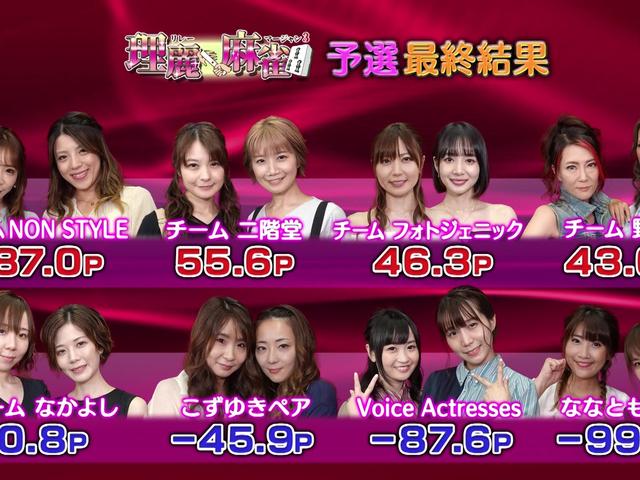 理麗麻雀3 〜最強女流ペア決定戦〜 #7 決勝 1回戦
