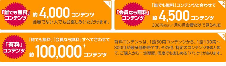 ShowTimeの動画は3種類!